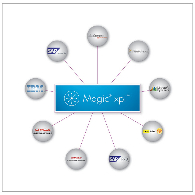 Magic_Diagram_xpi