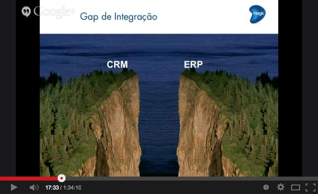 Integração Facilitada entre ERPs e Salesforce.com – S01E06