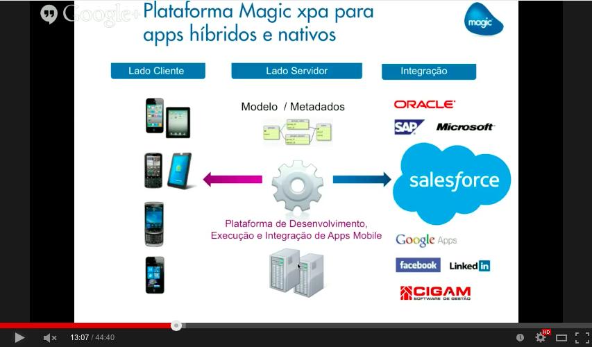 Soluções Móveis Integradas ao Salesforce utilizando Magic xpa – Magic Sem Segredos – S01E18